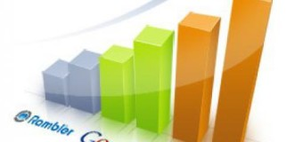 Основы поискового продвижения сайтов в интернете